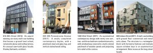Images of Potrero Hill architecture: 2013 to 2017