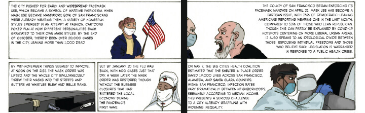 "third section of a ""comic"" entitled ""The Spanish Flu of 1918 vs. The Novel Coronavirus of 2020"" by Simon Stahl"